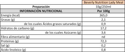 contenido-nutricional-beverly-nutrition-lady-meal